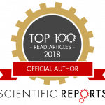 Top 100 Author